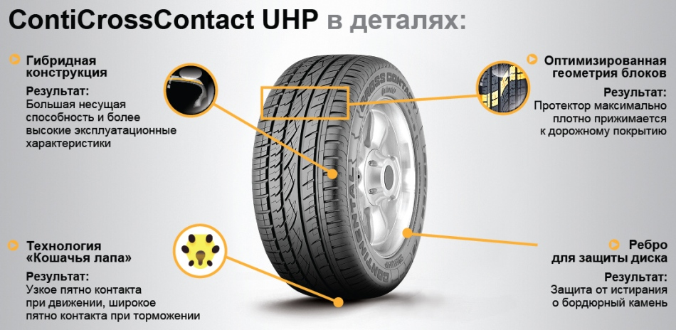Continental Cross Contact UHP в деталях