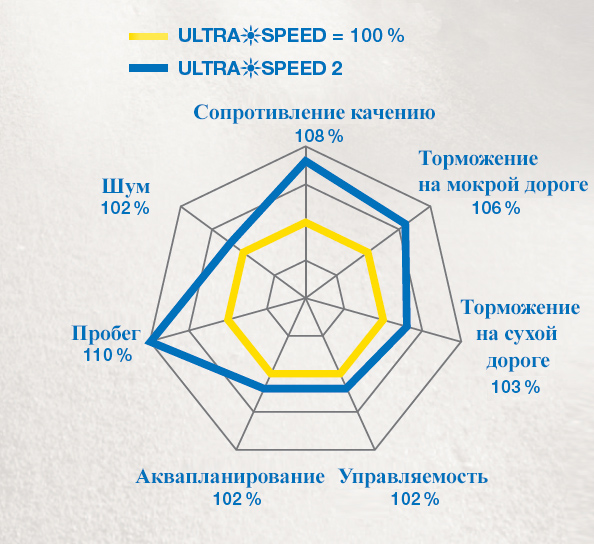 Gislaved_Ultra_Speed_2_detali