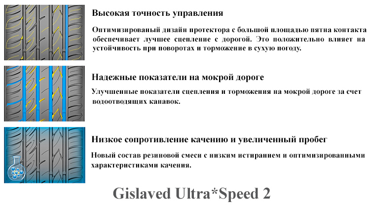 Gislaved_Ultra_Speed_2_detali_2