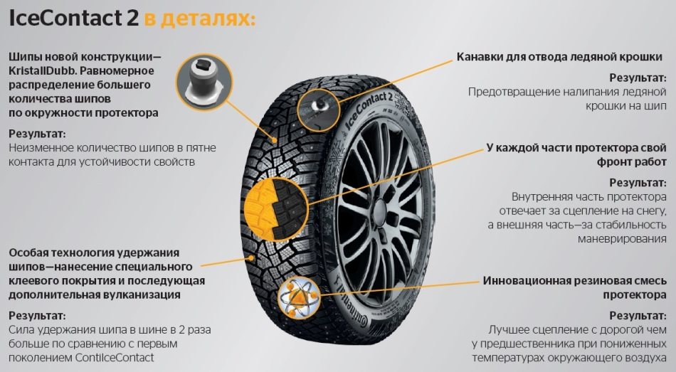Continental IceContact 2 в деталях
